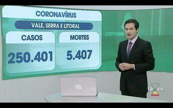 Vale do Paraíba ultrapassa 250 mil casos de Covid-19 - Confira a reportagem exibida pelo Jornal Vanguarda.