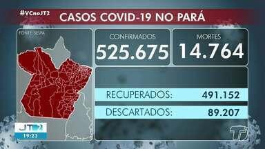 Acompanhe o número de casos da Covid-19 em Santarém e em todo o Pará - Acompanhe o número de casos da Covid-19 em Santarém e em todo o Pará.