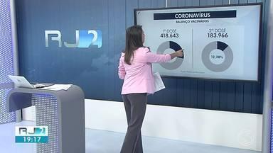 RJ2 mostra números da pandemia e vacinados na região - Óbitos foram registrados em Volta Redonda Barra Mansa, Angra dos Reis, Barra do Piraí e Valença.