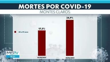 Em Montes Claros, número de jovens que morrem por causa da Covid continua subindo - Segundo especialistas, isso ocorre porque esse público ainda não vacinado e está presente em aglomerações.