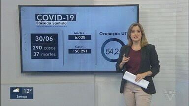 Confira a média móvel da Covid-19 na Baixada Santista - Região registrou 37 óbitos nesta quarta-feira (30).