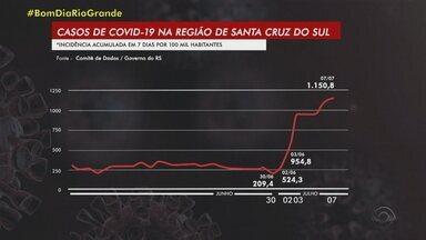 Santa Cruz do Sul registra aumento nos casos de coronavírus - Assista ao vídeo.