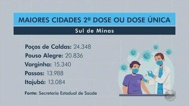 Confira como está a vacinação contra Covid-19 no Sul de MG - Confira como está a vacinação contra Covid-19 no Sul de MG