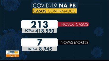 Paraíba tem 418.590 casos confirmados e 8.945 mortes por coronavírus - São 213 casos e 7 mortes confirmadas no boletim desta segunda-feira (26).
