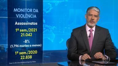 Assassinatos caem 8% no 1º semestre no Brasil - Nos seis primeiros meses deste ano, foram registradas 21.042 mortes violentas, contra 22.838 no primeiro semestre de 2020. Ou seja, 1.796 a menos.
