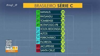 Tombense não sai do zero com o Floresta pela Série C, mas segue no G-4 - Jogo no Almeidão termina em 0 a 0, nesse domingo.