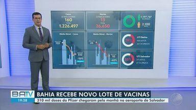 Bahia registra 160 novos casos de Covid-19 nas últimas 24h e mais 13 mortes pela doença - Veja dados divulgados em boletim da Sesab nesta segunda-feira (13).