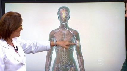 Miastenia gravis provoca grande fraqueza muscular