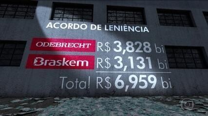 Odebrecht e Braskem fazem acordo de leniência com EUA, Suíça e Brasil