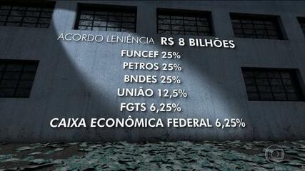 Dona da JBS vai pagar mais de R$10 bilhões de multa em acordo de leniência
