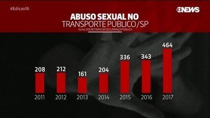 Casos de abuso sexual no transporte público em São Paulo crescem 35% em 2017