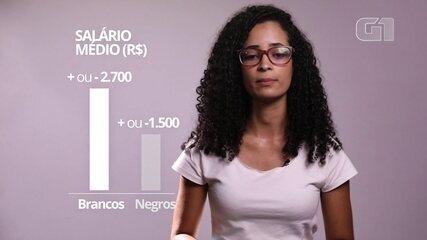 Negros ganham pouco mais que a metade que brancos em média