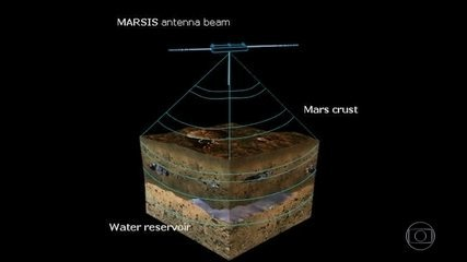 Agência Espacial Europeia anuncia a descoberta de água em estado líquido em Marte