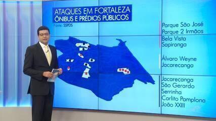 Fortaleza tem onda de ataques a ônibus e prédios públicos