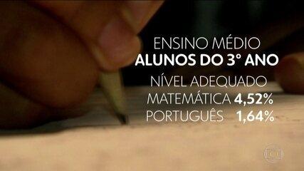 Maioria dos alunos do 3º ano do Ensino Médio tem problema em matemática e português