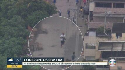 Morador do Complexo da Penha é atingido na cabeça por bala perdida