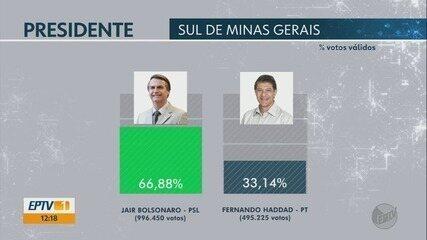 Jair Bolsonaro (PSL) vence segundo turno em 156 cidades do Sul de Minas