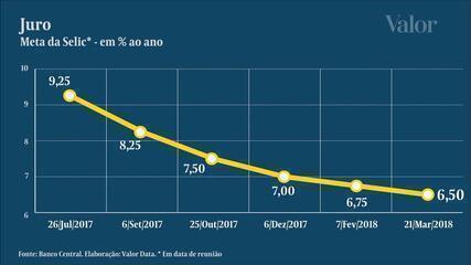 Quadro desenhado por relatório de inflação do BC anima mercados