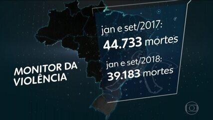 Brasil tem queda nas mortes violentas nos nove primeiros meses de 2018