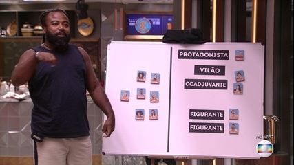 Jogo da Discórdia: Rodrigo elege Maycon como vilão do BBB19