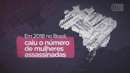 Cai o nº de homicídios de mulheres, mas casos de feminicídio crescem no Brasil