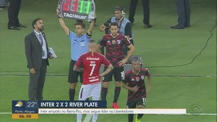 Confira os melhores momentos do jogo entre Inter e River Plate