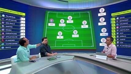 Launch mostra como Everaldo pode se encaixar no time do Corinthians