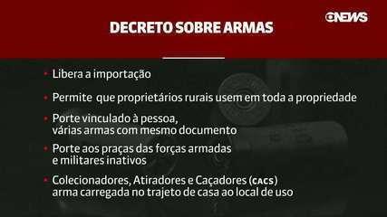 Decreto muda regras sobre uso de armas e munições