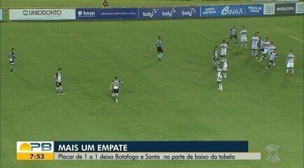 Assista aos gol do empate entre Botafogo-PB e Santa Cruz