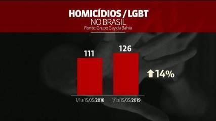 Brasil registra morte de um LGBT a cada 23 horas