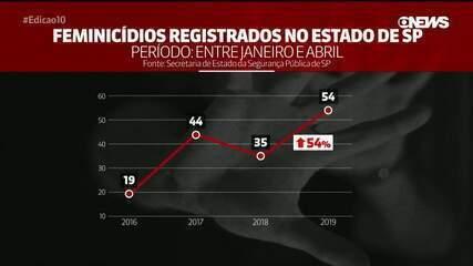 SP tem 1º caso registrado de feminicídio a transexual