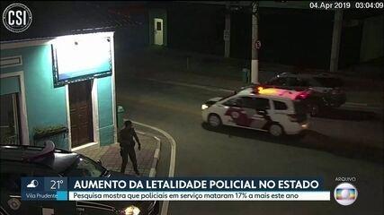Aumento da letalidade policial no estado