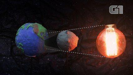 Entenda como é um eclipse solar total