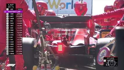 Ferrari trabalha bem no pit stop de Leclerc