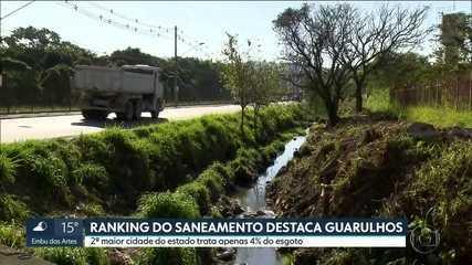 Guarulhos, a 2ª maior cidade do estado, trata apenas 4% do esgoto