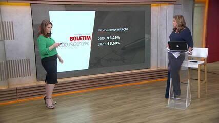 Boletim Focus: mercado prevê alta de 0,91% do PIB em 2019