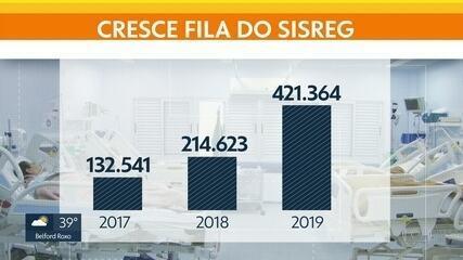 Mais de 421 mil pacientes esperam por consultas, cirurgias e exames no Rio