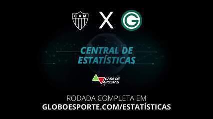 Central de Estatísticas: Podcast avalia favorito para Atlético-MG x Goiás