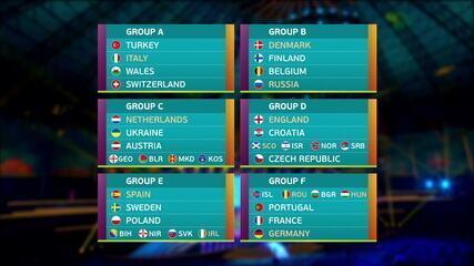 Sorteio define os grupos para a Euro 2020