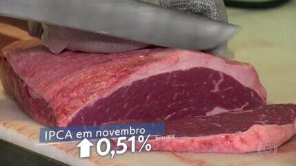 Alta do preço da carne acelera inflação de novembro para 0,51%