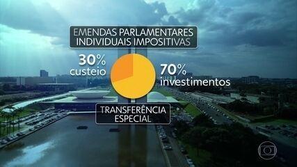 Senadores aprovam novas regras de repasse de dinheiro das emendas parlamentares