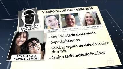 Filha do casal assassinado no ABC e namorada dela confessam participação no assalto