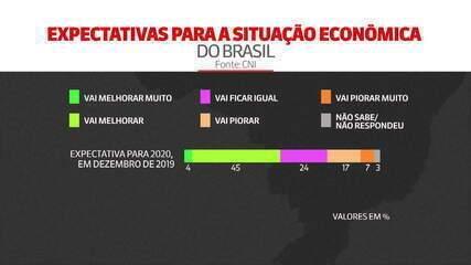Desemprego e saúde são principais problemas para brasileiros, diz pesquisa