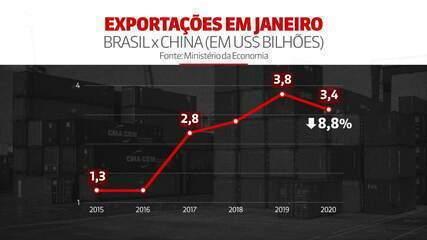 Exportação para a China cai em janeiro após surto do novo coronavírus