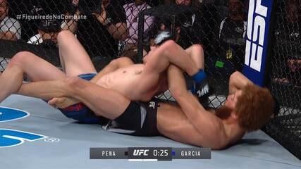 Steve Garcia tenta golpe maluco contra Luis Peña