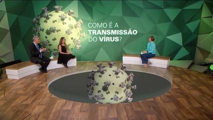 Veja a íntegra com as dúvidas sobre o novo coronavírus