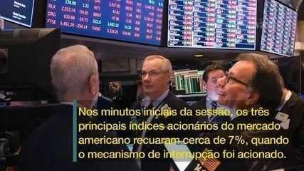 Entenda o que aconteceu nos mercados globais com a 'guerra de preços' do petróleo