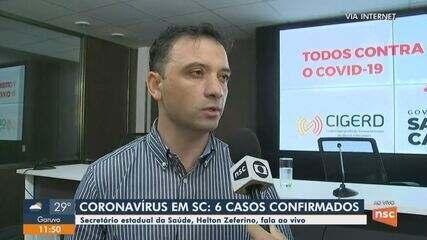 Sobe para 6 o número de casos confirmados de coronavírus em Santa Catarina