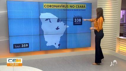 Ceará tem 5 mortes por coronavírus