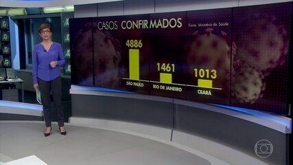 Brasil tem 566 mortes por coronavírus e mais de 12 mil casos